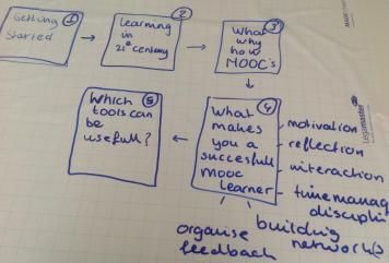 Grof ontwerp MOOC